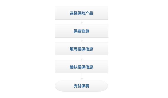华泰人寿投保流程