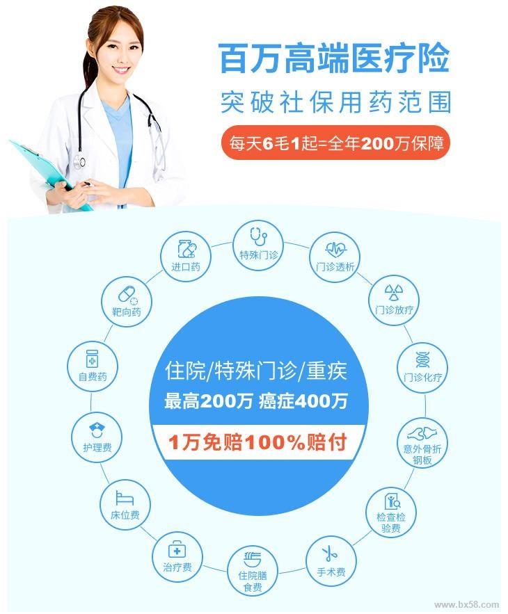 人人安康百万医疗保险 中国人保财险